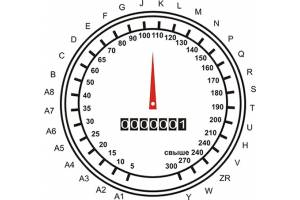 Грамотный выбор шин с учетом индексов нагрузки и скорости
