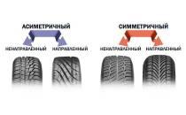 Асимметричные шины, большой выбор типоразмеров и характеристик. Надежность, безопасность и комфорт.